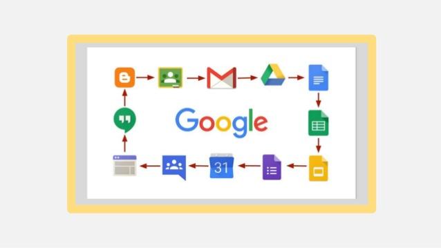 Google Stacking trong SEO